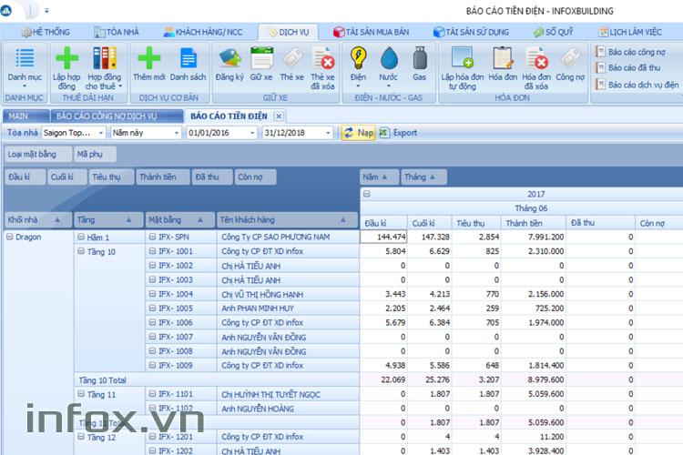 Giao diện Thống kê phần mềm quản lý chung cư InfoxBuilding