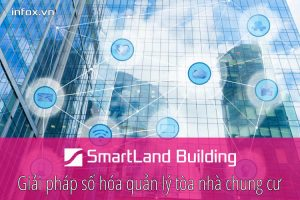Giải pháp số hóa trong quản lý tòa nhà chung cư