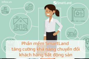 Phần mềm SmartLand tăng cường khả năng chuyển đổi khách hàng bất động sản