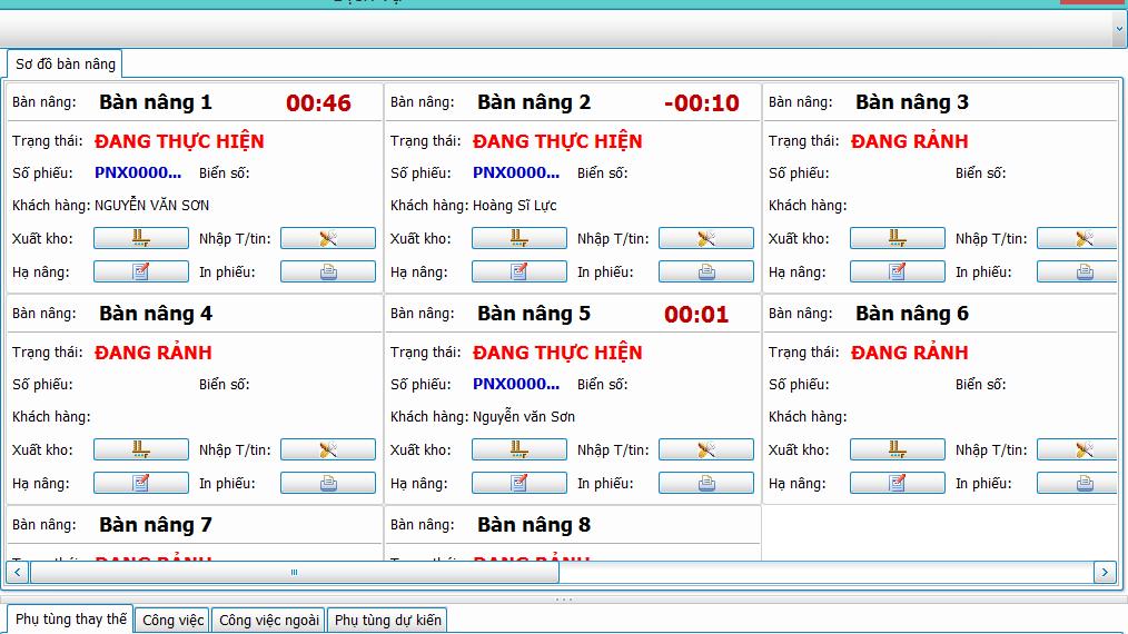 Quản lý bán hàng trên phần mềm Motosoft